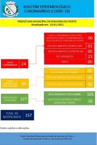 Boletim COVID 15-01-2021